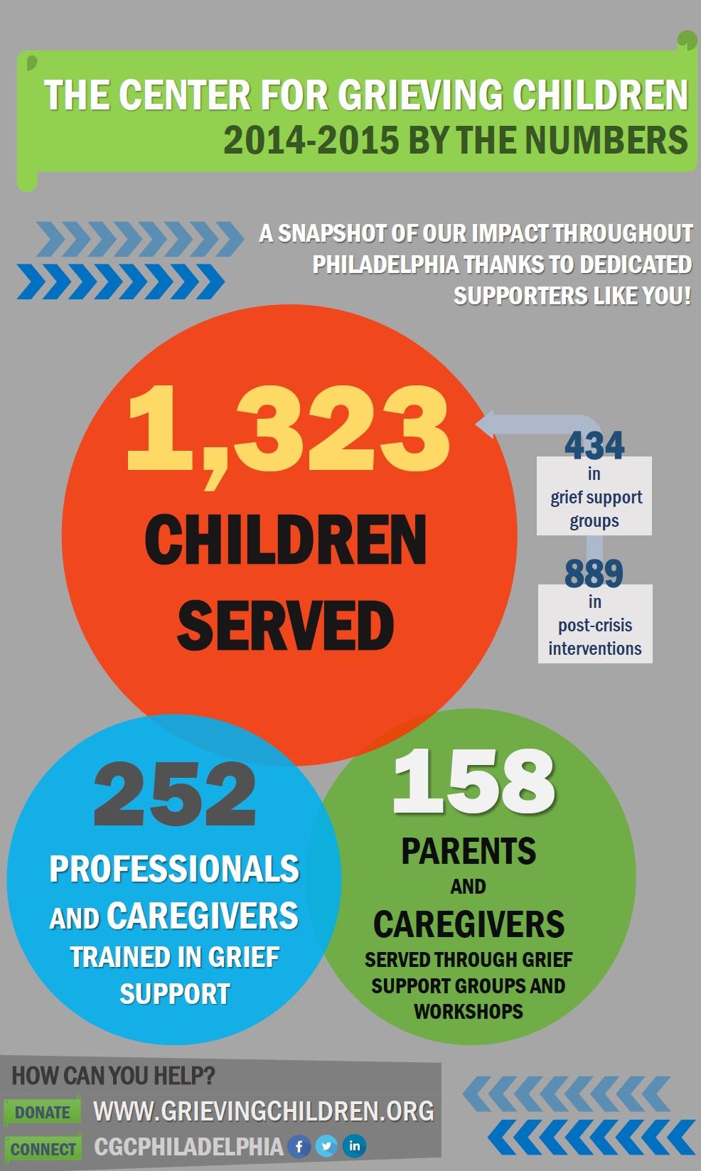 2014-15 Infographic